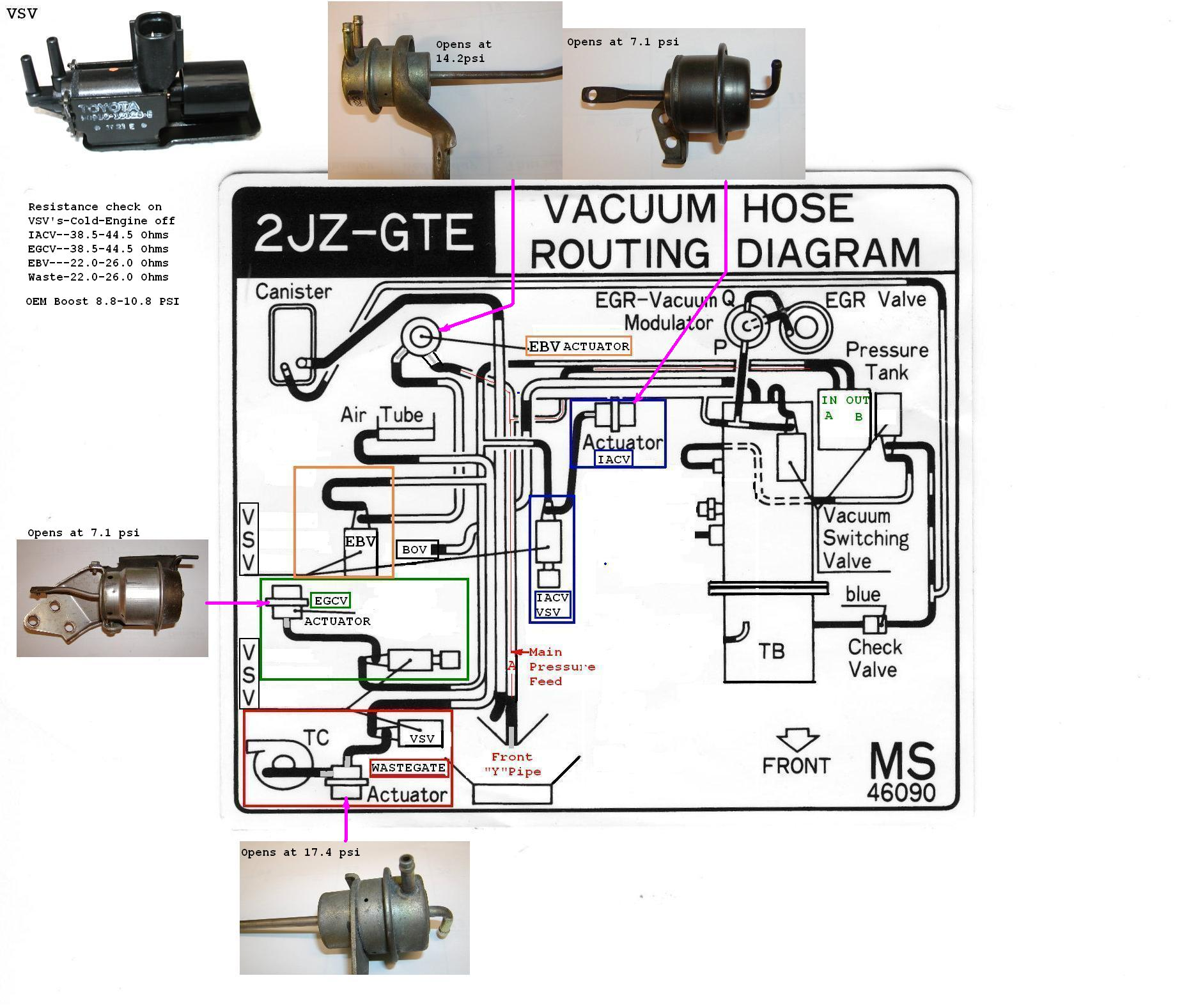 This Thread Is Dedicated To The Operation And Diagnosis Of Oem Pressure Tank Installation Diagram Sequential Turbo System