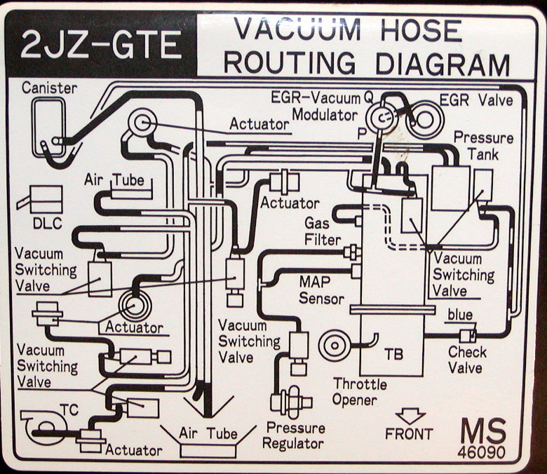 Vacuum Diagrams