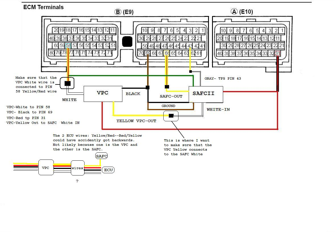 VPC SAFC Install safc wiring diagram chevy wiring schematics \u2022 wiring diagrams j  at gsmportal.co